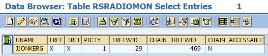 Data browser table RSRADIOMON entries